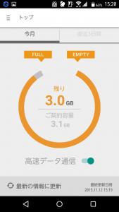 今月の高速データ通信の利用状況