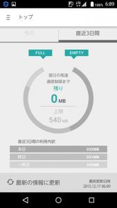 データ通信容量