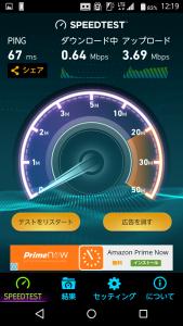 3月の通信速度