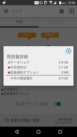 データシェア14